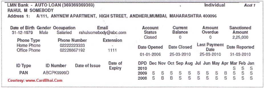 research paper credit card india Short essay on credit card  issue of debit card and smart card by banks in india should be approved by the respective bank's board as well as by rbi these can be issued only for customers maintaining satisfactory accounts and for a minimum period of six months  here you can publish your research papers, essays, letters, stories.